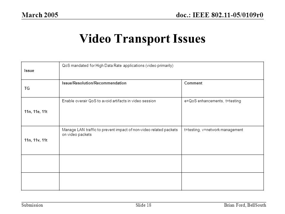 doc.: IEEE 802.11-05/0109r0 Submission March 2005 Brian Ford, BellSouthSlide 18 Video Transport Issues Issue QoS mandated for High Data Rate applications (video primarily) TG Issue/Resolution/RecommendationComment 11n, 11e, 11t Enable overair QoS to avoid artifacts in video sessione=QoS enhancements, t=testing 11n, 11v, 11t Manage LAN traffic to prevent impact of non-video related packets on video packets t=testing, v=network management