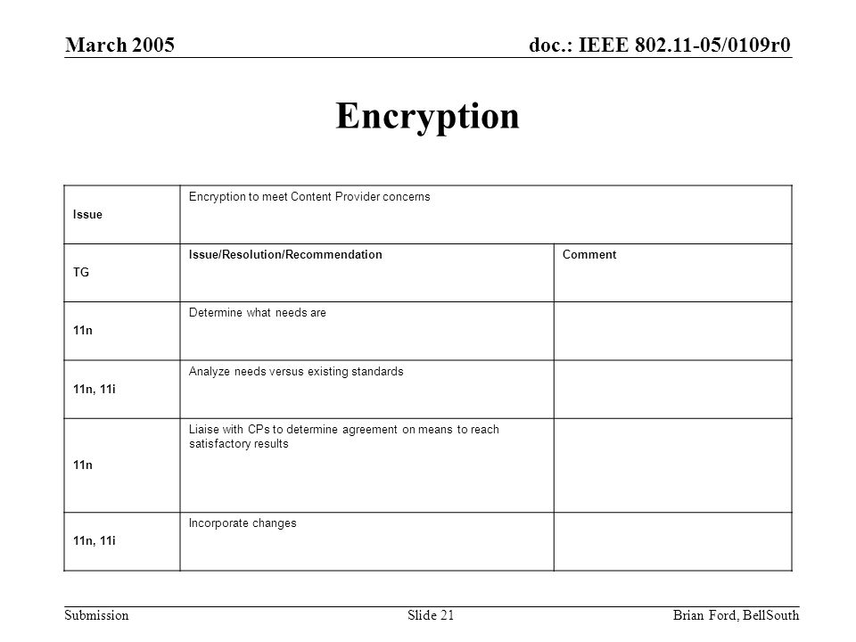 doc.: IEEE 802.11-05/0109r0 Submission March 2005 Brian Ford, BellSouthSlide 21 Encryption Issue Encryption to meet Content Provider concerns TG Issue/Resolution/RecommendationComment 11n Determine what needs are 11n, 11i Analyze needs versus existing standards 11n Liaise with CPs to determine agreement on means to reach satisfactory results 11n, 11i Incorporate changes