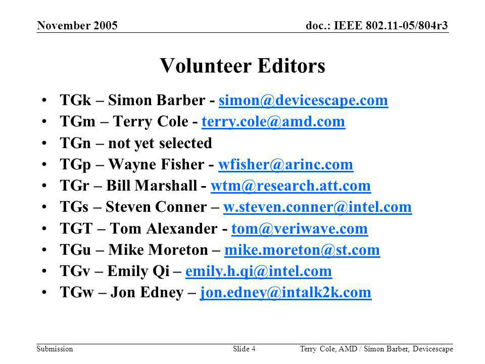 doc.: IEEE 802.11-05/804r3 Submission November 2005 Terry Cole, AMD / Simon Barber, DevicescapeSlide 4 Volunteer Editors TGk – Simon Barber - simon@devicescape.comsimon@devicescape.com TGm – Terry Cole - terry.cole@amd.comterry.cole@amd.com TGn – not yet selected TGp – Wayne Fisher - wfisher@arinc.comwfisher@arinc.com TGr – Bill Marshall - wtm@research.att.comwtm@research.att.com TGs – Steven Conner – w.steven.conner@intel.comw.steven.conner@intel.com TGT – Tom Alexander - tom@veriwave.comtom@veriwave.com TGu – Mike Moreton – mike.moreton@st.commike.moreton@st.com TGv – Emily Qi – emily.h.qi@intel.comemily.h.qi@intel.com TGw – Jon Edney – jon.edney@intalk2k.comjon.edney@intalk2k.com