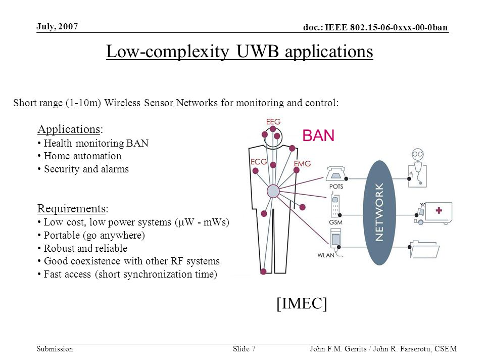 doc.: IEEE 802.15-06-0xxx-00-0ban Submission July, 2007 John F.M.