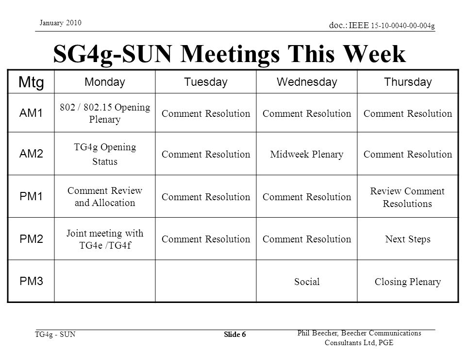 doc.: IEEE 15-10-0040-00-004g TG4g - SUN January 2010 Phil Beecher, Beecher Communications Consultants Ltd, PGE Slide 6 SG4g-SUN Meetings This Week Mtg MondayTuesdayWednesdayThursday AM1 802 / 802.15 Opening Plenary Comment Resolution AM2 TG4g Opening Status Comment ResolutionMidweek PlenaryComment Resolution PM1 Comment Review and Allocation Comment Resolution Review Comment Resolutions PM2 Joint meeting with TG4e /TG4f Comment Resolution Next Steps PM3 SocialClosing Plenary