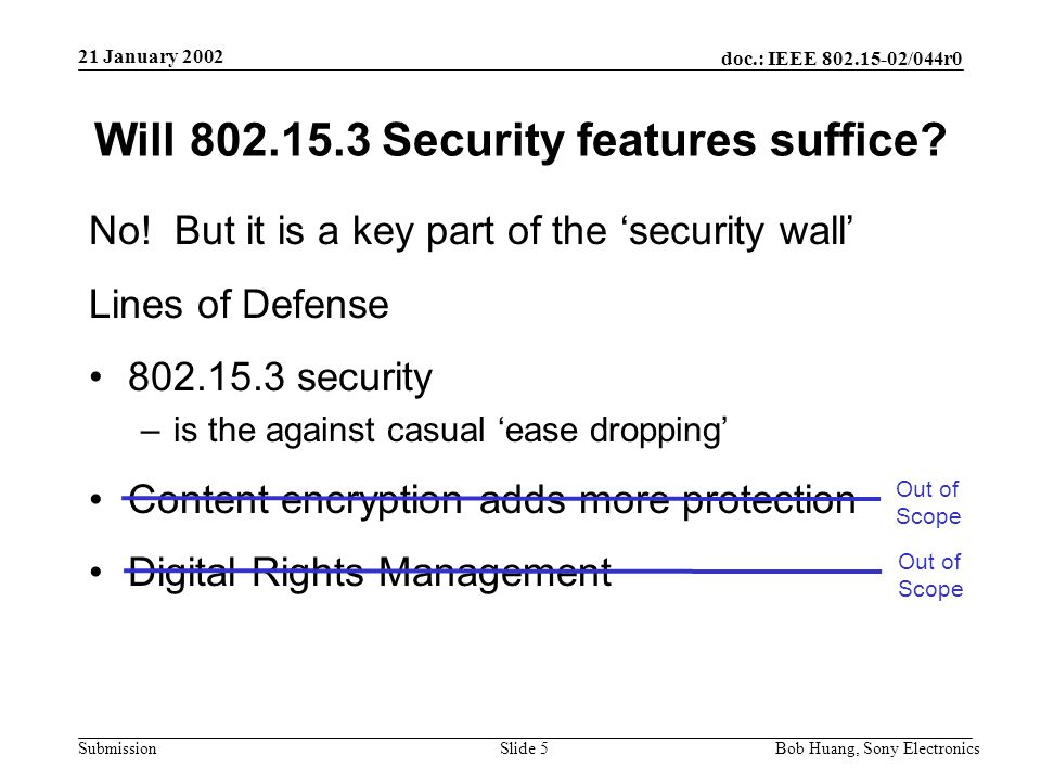 Submission doc.: IEEE 802.15-02/044r0 21 January 2002 Bob Huang, Sony ElectronicsSlide 4 Why Protect Copyrights.
