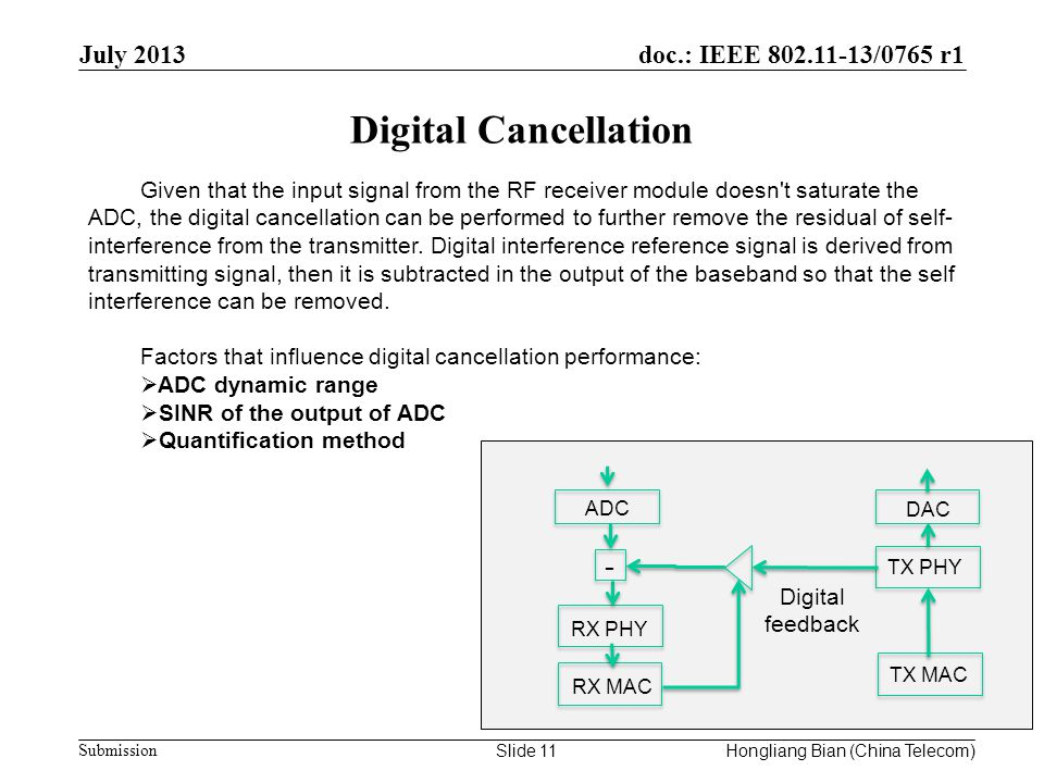doc.: IEEE 802.11-13/0765 r1 Submission Digital Cancellation July 2013 Hongliang Bian (China Telecom) Given that the input signal from the RF receiver module doesn t saturate the ADC, the digital cancellation can be performed to further remove the residual of self- interference from the transmitter.