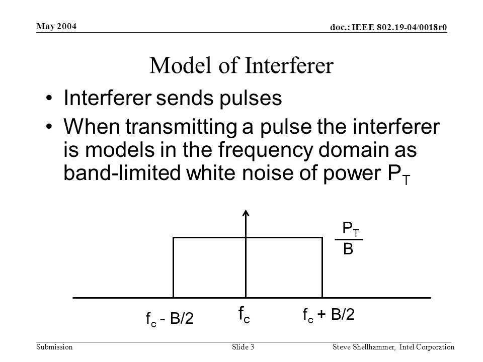 doc.: IEEE /0018r0 Submission May 2004 Steve Shellhammer, Intel CorporationSlide 3 Model of Interferer Interferer sends pulses When transmitting a pulse the interferer is models in the frequency domain as band-limited white noise of power P T fcfc f c + B/2 f c - B/2 PTPT B