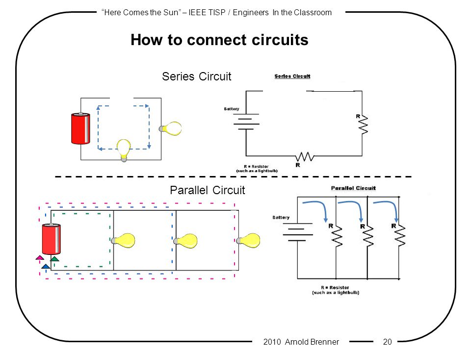 Here Comes the Sun – IEEE TISP / Engineers In the Classroom 2010 Arnold Brenner 19 How to connect circuits Series Circuit Parallel Circuit