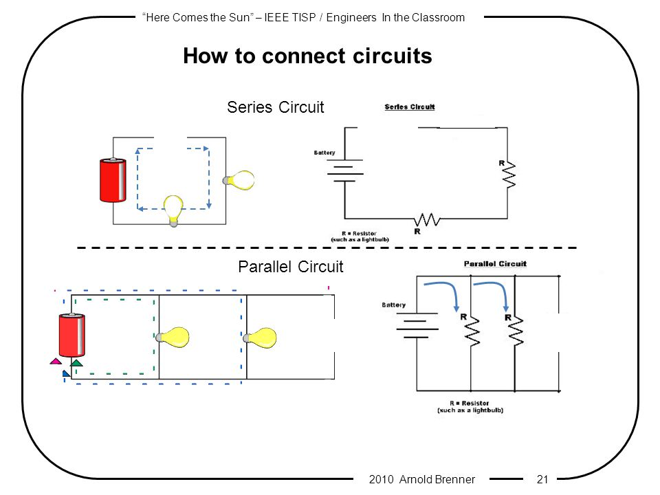 Here Comes the Sun – IEEE TISP / Engineers In the Classroom 2010 Arnold Brenner 20 How to connect circuits Series Circuit Parallel Circuit