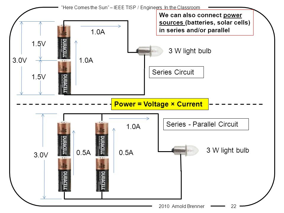 Here Comes the Sun – IEEE TISP / Engineers In the Classroom 2010 Arnold Brenner 21 How to connect circuits Series Circuit Parallel Circuit