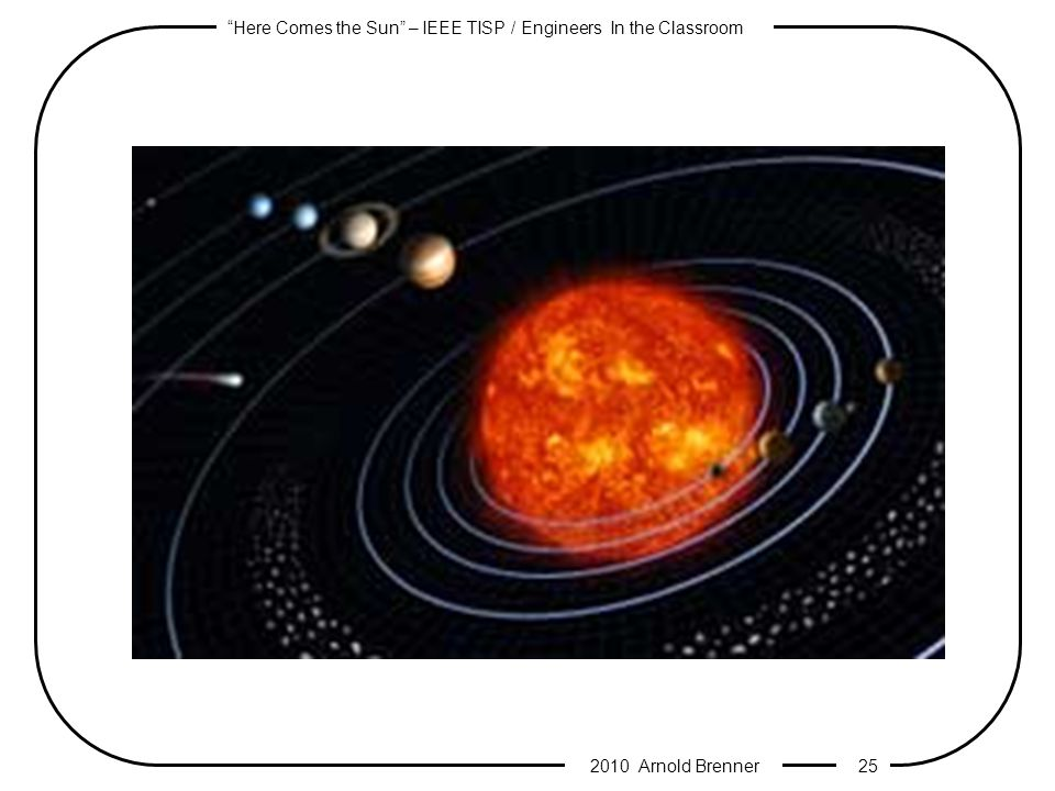 Here Comes the Sun – IEEE TISP / Engineers In the Classroom 2010 Arnold Brenner 24 The Sun is the STAR at the center of our Solar System.
