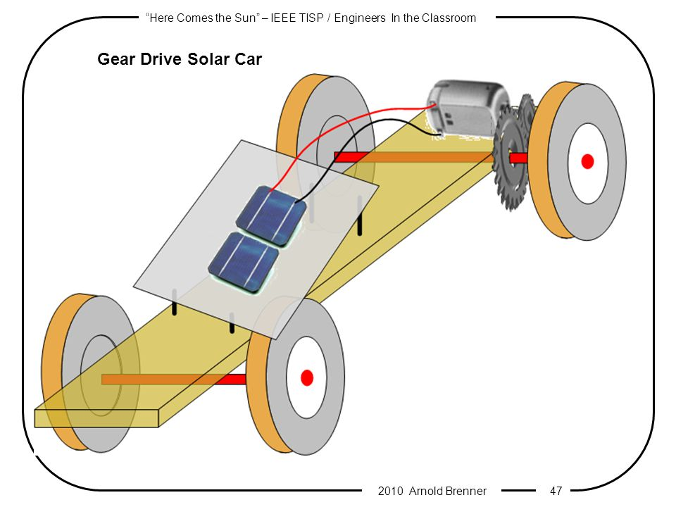 Here Comes the Sun – IEEE TISP / Engineers In the Classroom 2010 Arnold Brenner 46 A solar car is an electric car powered by a type of renewable energy, by solar energy obtained from solar panels on the surface (generally, the roof) of the vehicle.