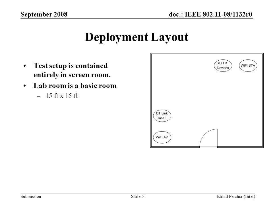 doc.: IEEE 802.11-08/1132r0 Submission September 2008 Eldad Perahia (Intel)Slide 5 Deployment Layout Test setup is contained entirely in screen room.