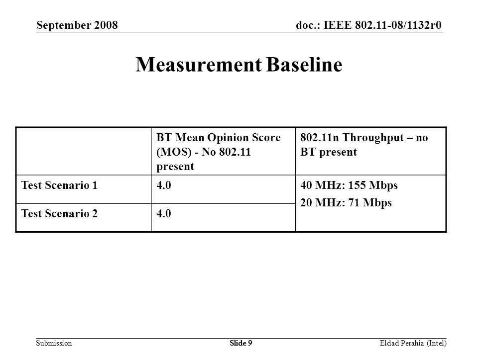 doc.: IEEE 802.11-08/1132r0 Submission September 2008 Eldad Perahia (Intel)Slide 9 Measurement Baseline BT Mean Opinion Score (MOS) - No 802.11 present 802.11n Throughput – no BT present Test Scenario 14.040 MHz: 155 Mbps 20 MHz: 71 Mbps Test Scenario 24.0