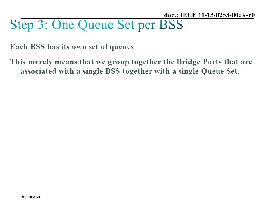 Submission doc.: IEEE 11-13/0253-00ak-r0 Each BSS has its own set of queues This merely means that we group together the Bridge Ports that are associated with a single BSS together with a single Queue Set.