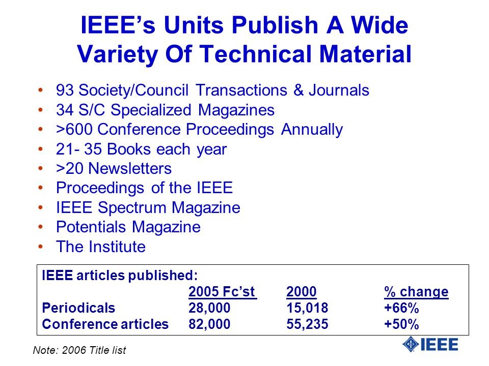 IEEE's Units Publish A Wide Variety Of Technical Material 93 Society/Council Transactions & Journals 34 S/C Specialized Magazines >600 Conference Proceedings Annually 21- 35 Books each year >20 Newsletters Proceedings of the IEEE IEEE Spectrum Magazine Potentials Magazine The Institute Note: 2006 Title list IEEE articles published: 2005 Fc'st 2000 % change Periodicals28,00015,018+66% Conference articles82,00055,235+50%