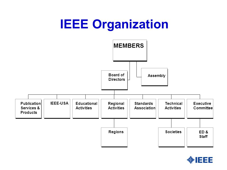 IEEE Organization Assembly Publication Services & Products IEEE-USAEducational Activities Regions Regional Activities Standards Association Societies Technical Activities ED & Staff Executive Committee Board of Directors MEMBERS