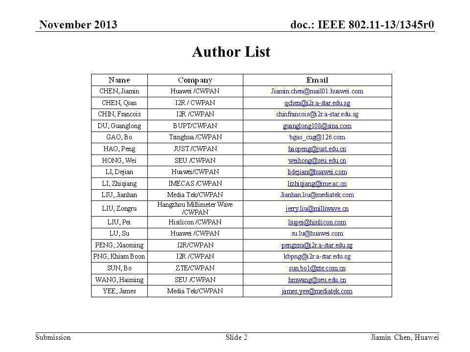 doc.: IEEE /1345r0 Submission November 2013 Author List Slide 2Jiamin Chen, Huawei