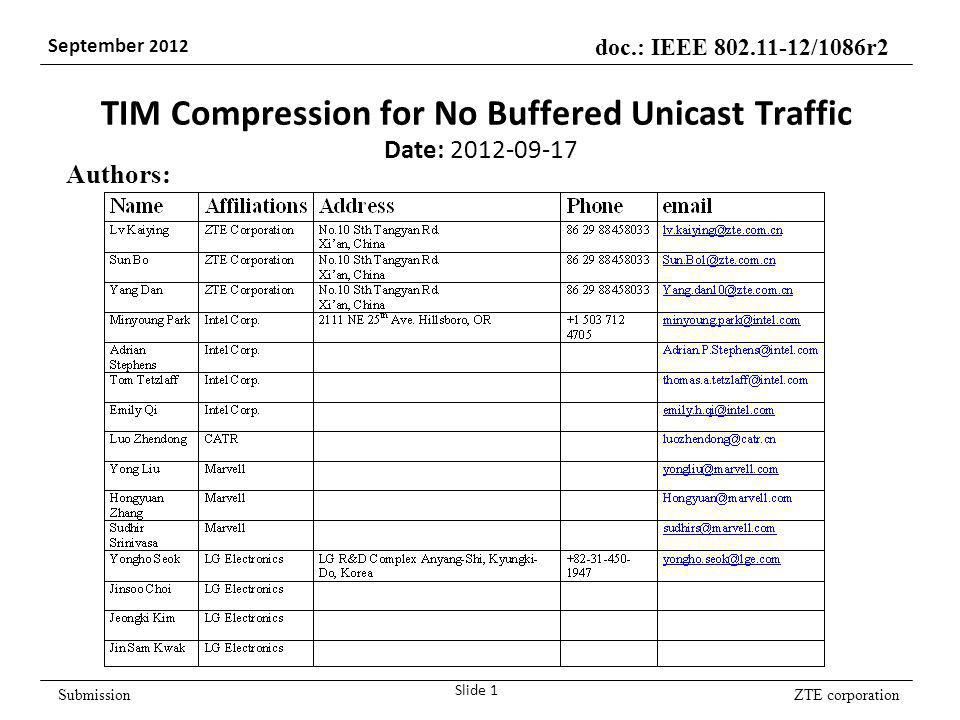 ZTE corporation doc.: IEEE /1086r2 September 2012 Submission TIM Compression for No Buffered Unicast Traffic Date: Slide 1 Authors: