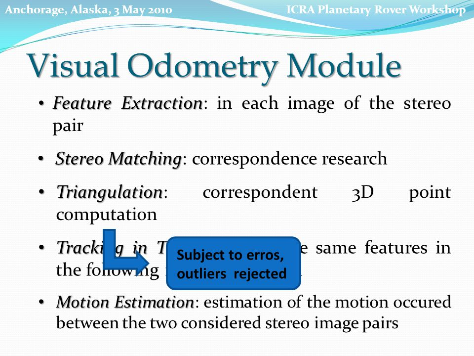 Feature Extraction Feature Extraction: in each image of the stereo pair Motion Estimation Motion Estimation: estimation of the motion occured between the two considered stereo image pairs Tracking in Time Tracking in Time: tracking the same features in the following image acquisition Visual Odometry Module Stereo Matching Stereo Matching: correspondence research Triangulation Triangulation: correspondent 3D point computation Subject to erros, outliers rejected ICRA Planetary Rover WorkshopAnchorage, Alaska, 3 May 2010