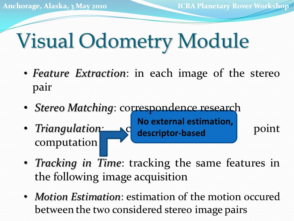 Feature Extraction Feature Extraction: in each image of the stereo pair Motion Estimation Motion Estimation: estimation of the motion occured between the two considered stereo image pairs Triangulation Triangulation: correspondent 3D point computation Visual Odometry Module Tracking in Time Tracking in Time: tracking the same features in the following image acquisition No external estimation, descriptor-based Stereo Matching Stereo Matching: correspondence research ICRA Planetary Rover WorkshopAnchorage, Alaska, 3 May 2010