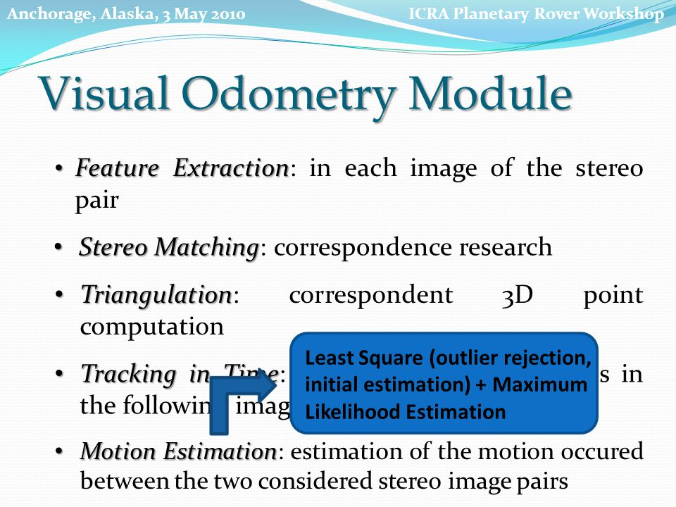 Feature Extraction Feature Extraction: in each image of the stereo pair Motion Estimation Motion Estimation: estimation of the motion occured between the two considered stereo image pairs Stereo Matching Stereo Matching: correspondence research Triangulation Triangulation: correspondent 3D point computation Tracking in Time Tracking in Time: tracking the same features in the following image acquisition Least Square (outlier rejection, initial estimation) + Maximum Likelihood Estimation Visual Odometry Module ICRA Planetary Rover WorkshopAnchorage, Alaska, 3 May 2010