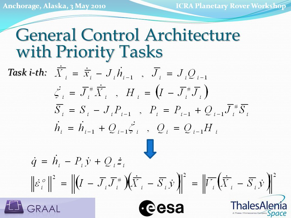 Task i-th: General Control Architecture with Priority Tasks ICRA Planetary Rover WorkshopAnchorage, Alaska, 3 May 2010