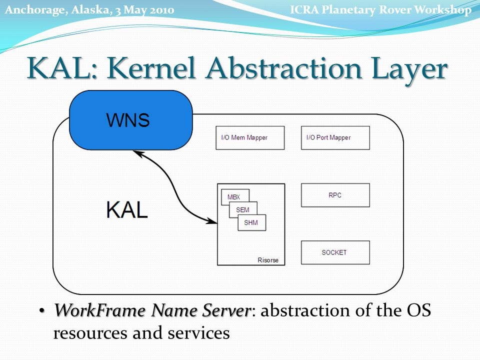 WorkFrame Name Server WorkFrame Name Server: abstraction of the OS resources and services KAL: Kernel Abstraction Layer ICRA Planetary Rover WorkshopAnchorage, Alaska, 3 May 2010