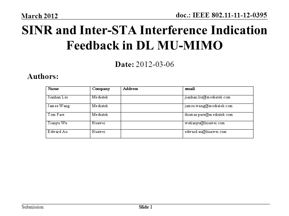 Submission March 2012 doc.: IEEE 802.11-11-12-0395 Slide 1 SINR and Inter-STA Interference Indication Feedback in DL MU-MIMO Date: 2012-03-06 Authors: