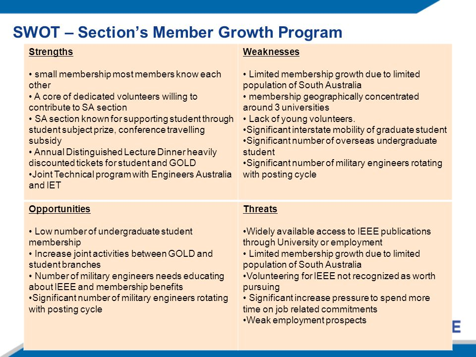 SWOT – Section's Member Growth Program Strengths small membership most members know each other A core of dedicated volunteers willing to contribute to SA section SA section known for supporting student through student subject prize, conference travelling subsidy Annual Distinguished Lecture Dinner heavily discounted tickets for student and GOLD Joint Technical program with Engineers Australia and IET Weaknesses Limited membership growth due to limited population of South Australia membership geographically concentrated around 3 universities Lack of young volunteers.