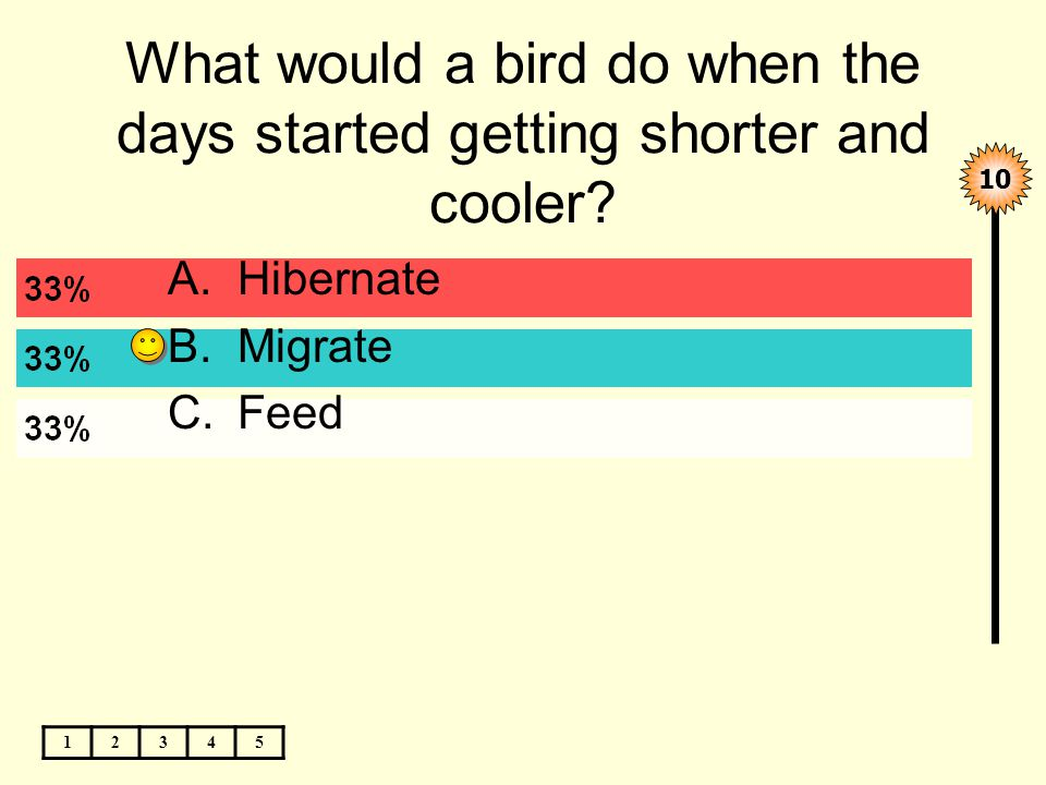 What would a bird do when the days started getting shorter and cooler.