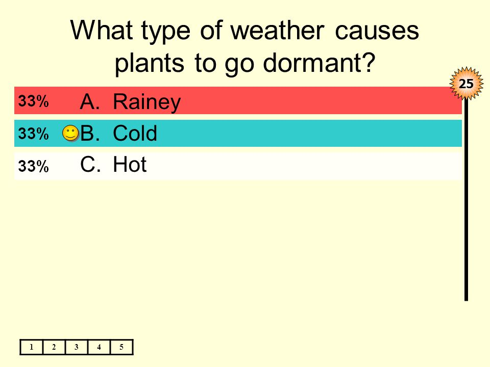 What type of weather causes plants to go dormant 12345 A.Rainey B.Cold C.Hot 25