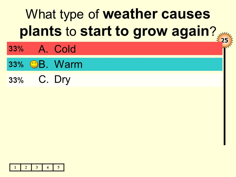 What type of weather causes plants to start to grow again 12345 25 A.Cold B.Warm C.Dry