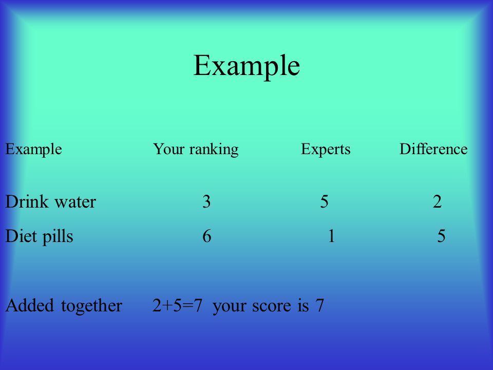 Scoring For each item find the difference between your ranking and the experts.