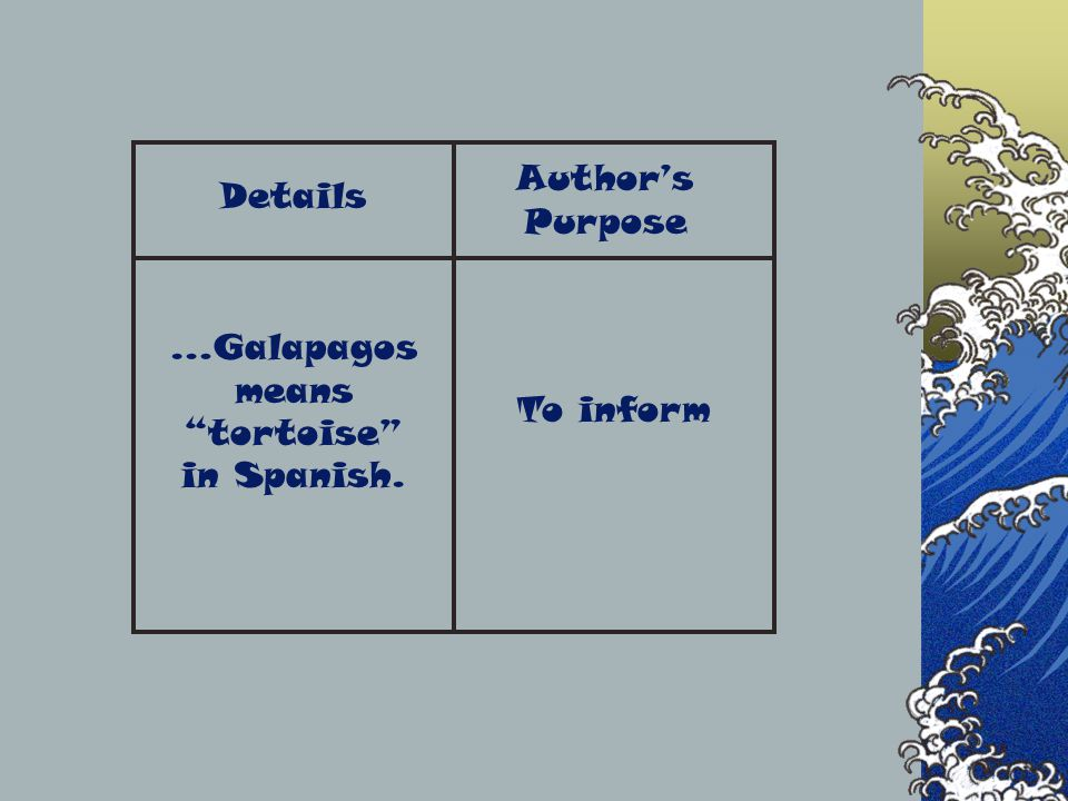 Details Author's Purpose …Galapagos means tortoise in Spanish. To inform