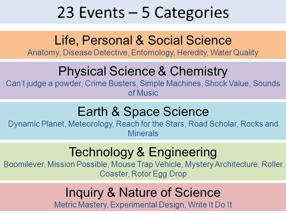 slide_4 science olympiad information meeting september 18, 2013 (river bend
