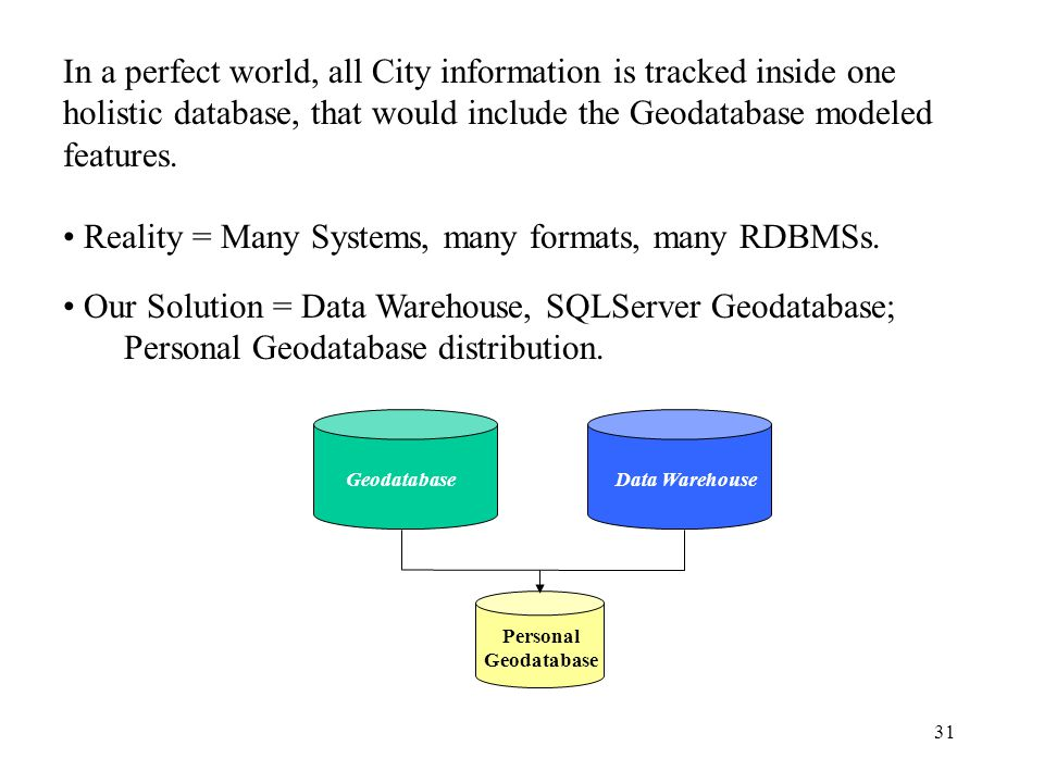 31 GeodatabaseData Warehouse Personal Geodatabase In a perfect world, all City information is tracked inside one holistic database, that would include the Geodatabase modeled features.