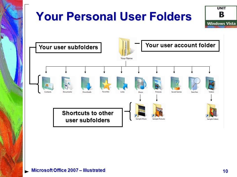 10 Microsoft Office 2007 – Illustrated Your user subfolders Your user account folder Shortcuts to other user subfolders Your Personal User Folders