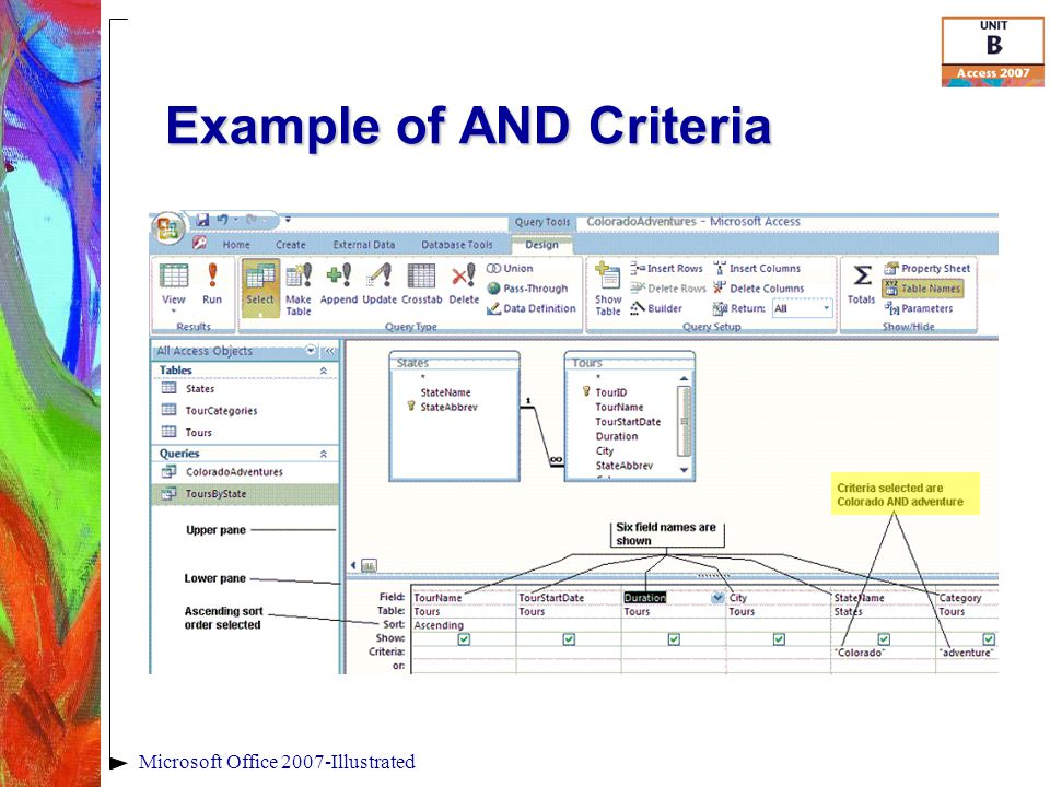 Example of AND Criteria Microsoft Office 2007-Illustrated