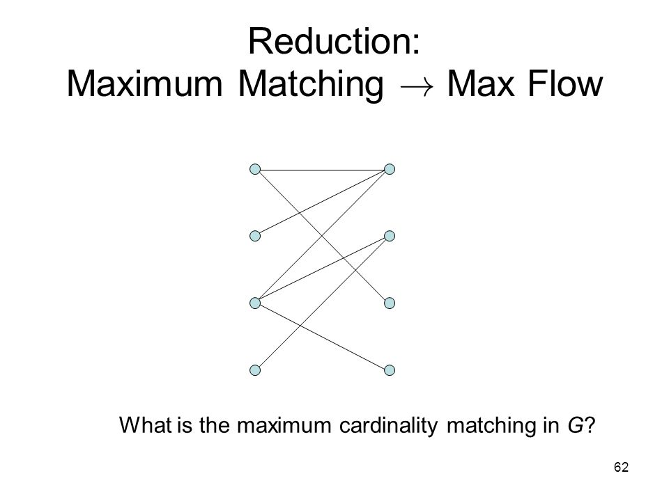 62 Reduction: Maximum Matching ! Max Flow What is the maximum cardinality matching in G