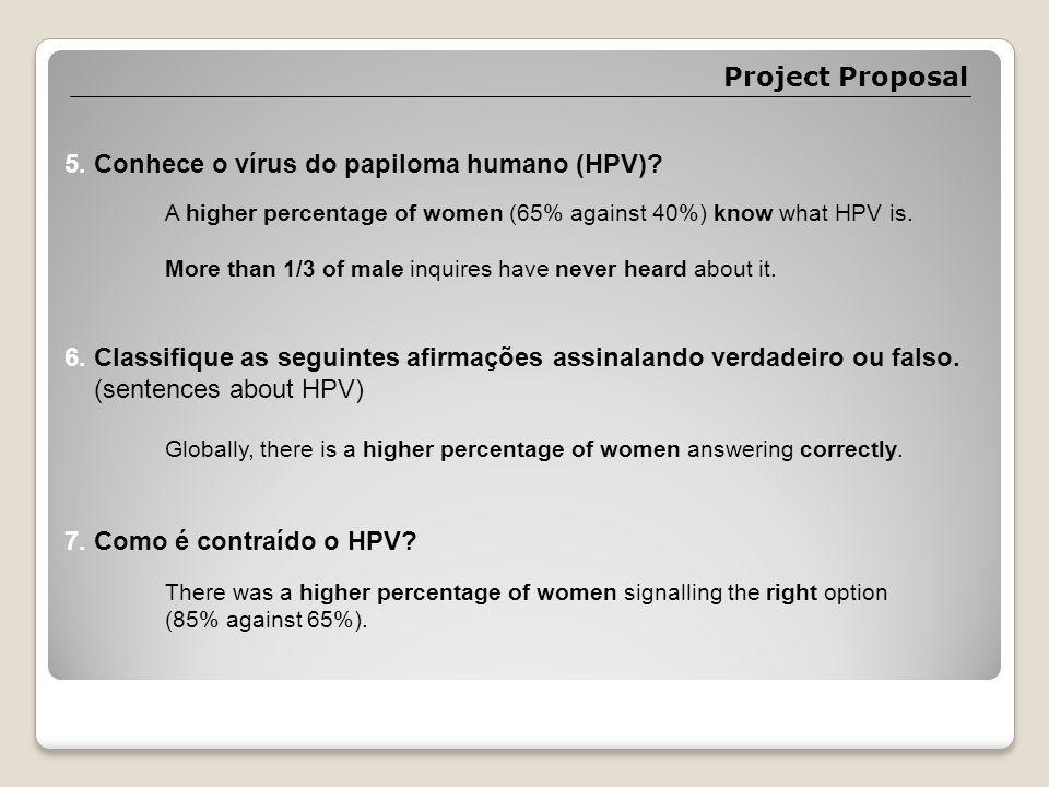 Project Proposal 5. Conhece o vírus do papiloma humano (HPV).