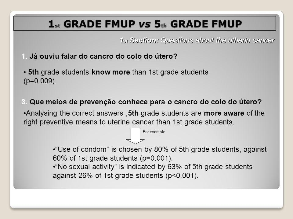 1 st GRADE FMUP vs 5 th GRADE FMUP 1 st Section: Questions about the utherin cancer 1.