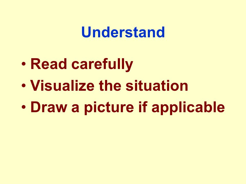 Understand Read carefully Visualize the situation Draw a picture if applicable