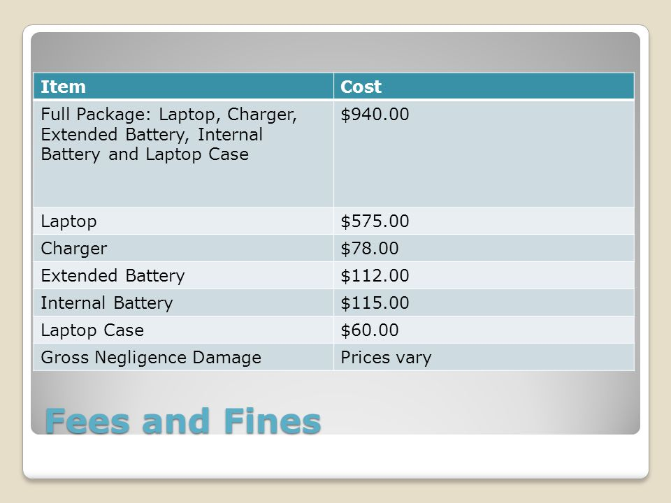 Fees and Fines ItemCost Full Package: Laptop, Charger, Extended Battery, Internal Battery and Laptop Case $940.00 Laptop$575.00 Charger$78.00 Extended Battery$112.00 Internal Battery$115.00 Laptop Case$60.00 Gross Negligence DamagePrices vary