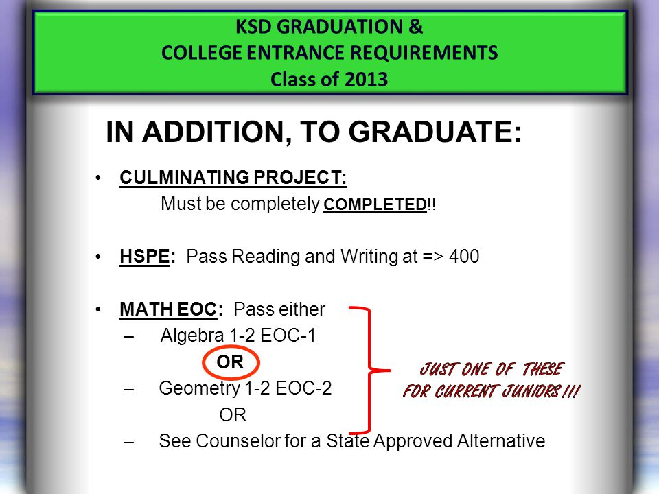 KSD GRADUATION & COLLEGE ENTRANCE REQUIREMENTS Class of 2013 CULMINATING PROJECT: Must be completely COMPLETED!.