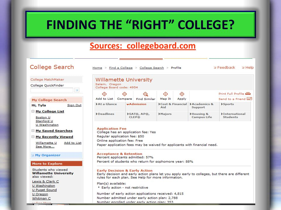 FINDING THE RIGHT COLLEGE Sources: collegeboard.com