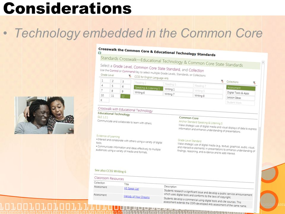 Considerations Technology embedded in the Common Core