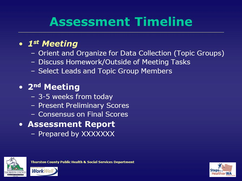 Thurston County Public Health & Social Services Department 1 st Meeting –Orient and Organize for Data Collection (Topic Groups) –Discuss Homework/Outside of Meeting Tasks –Select Leads and Topic Group Members 2 nd Meeting –3-5 weeks from today –Present Preliminary Scores –Consensus on Final Scores Assessment Report –Prepared by XXXXXXX Assessment Timeline