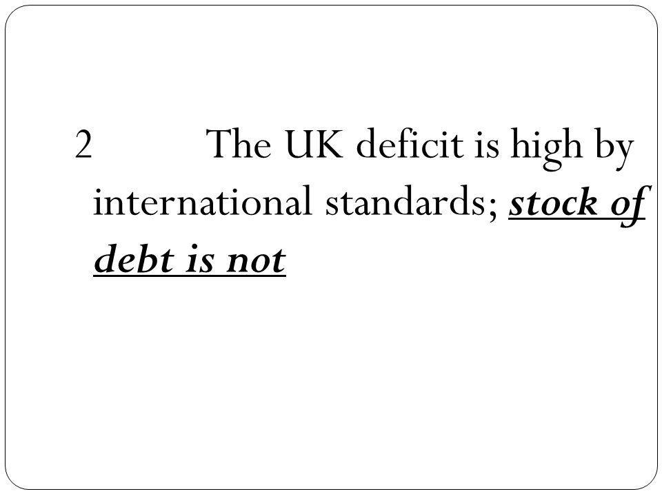 2The UK deficit is high by international standards; stock of debt is not