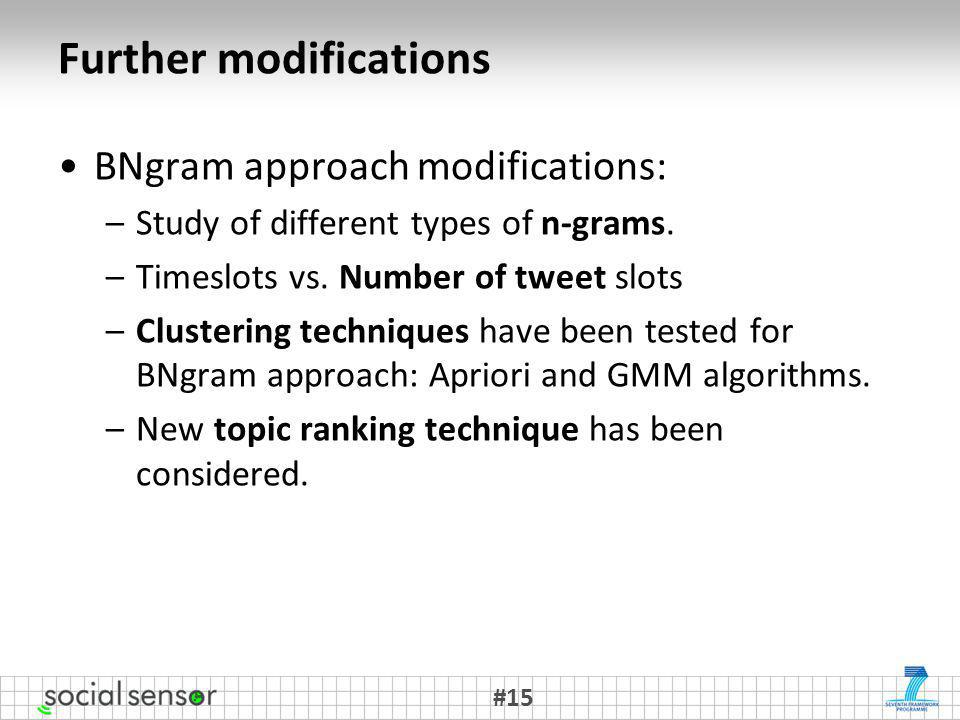 Further modifications BNgram approach modifications: –Study of different types of n-grams.