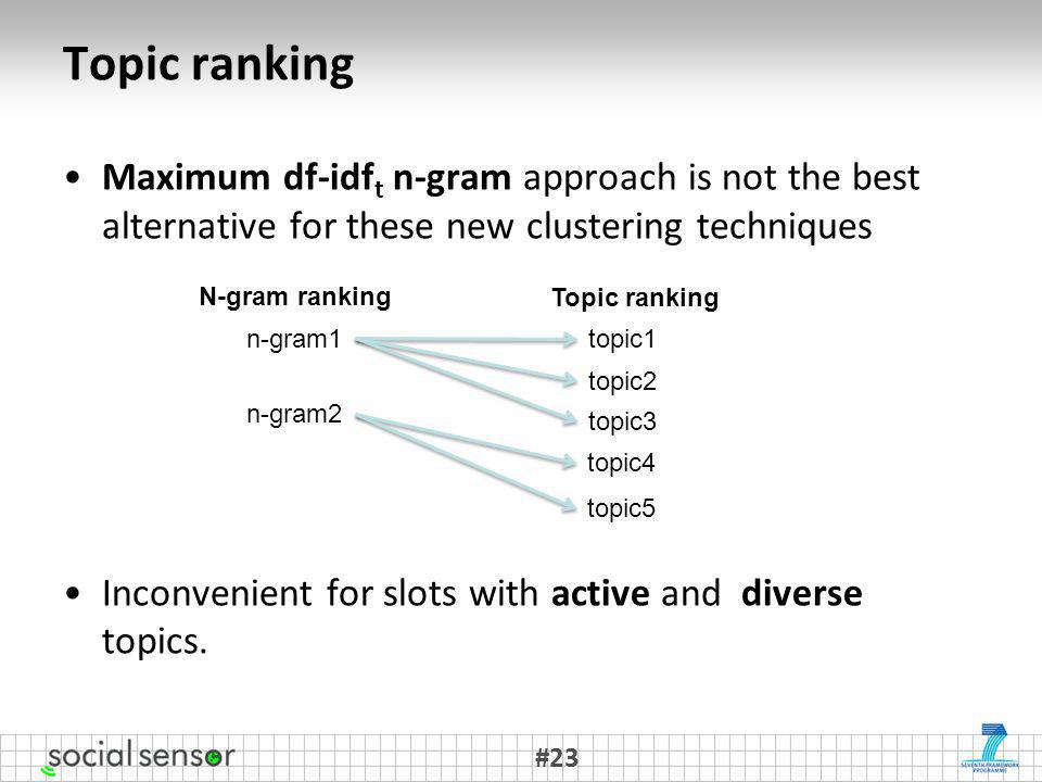 Topic ranking Maximum df-idf t n-gram approach is not the best alternative for these new clustering techniques Inconvenient for slots with active and diverse topics.