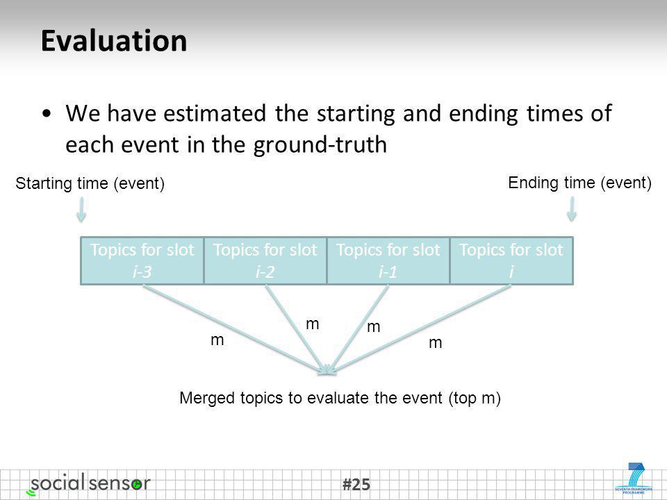 Evaluation We have estimated the starting and ending times of each event in the ground-truth #25 Topics for slot i-3 Topics for slot i-2 Topics for slot i-1 Topics for slot i Starting time (event) Ending time (event) m m m m Merged topics to evaluate the event (top m)