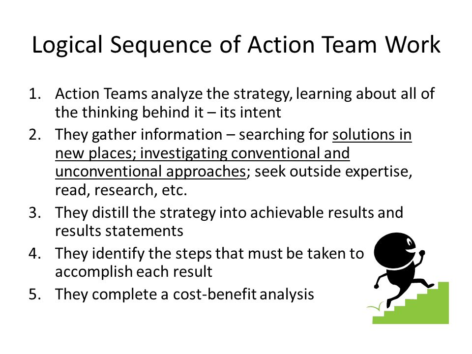Logical Sequence of Action Team Work 1.Action Teams analyze the strategy, learning about all of the thinking behind it – its intent 2.They gather information – searching for solutions in new places; investigating conventional and unconventional approaches; seek outside expertise, read, research, etc.